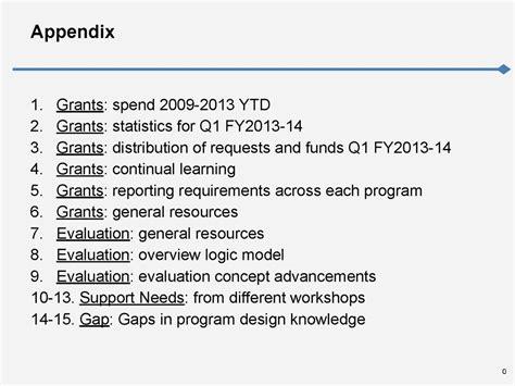 Grantmaking-quarterly Review May 2013 (appendix).pdf