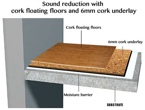 cork flooring insulation how to sound proof insulation noise reduction a high rise