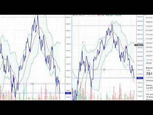 Tradingview Charts Part 3 Multiple Charts Youtube