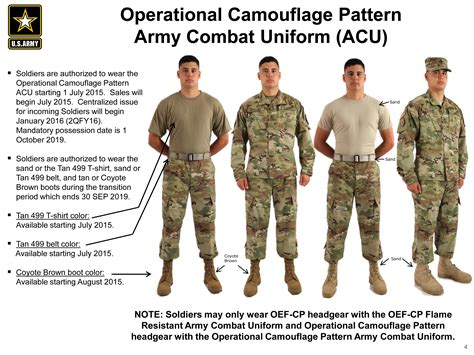 siege ocp operational camouflage pattern army combat uniforms