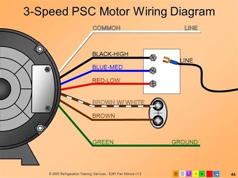 Multi Speed Furnace Blower Motor Air Handler