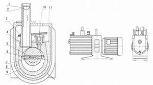 Rotary Vane Vacuum Pump For Laboratory- Vacuum Pump