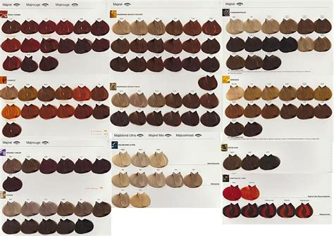 Gallery Loreal Koleston Colour Chart