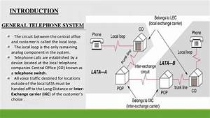 Telecom Communication Ppt