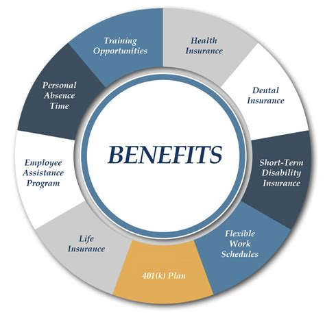 Our Benefits  United Radio. Pediatric Nursing Certification. Extreme Heating And Cooling Chevy Camaro 1ss. Cheap Car Insurance Massachusetts. Plumber St Petersburg Fl Blind Dating Online. Law Firms In Las Vegas Www Auto Insurance Com. North Pointe Dental Tucson The Meadows Rehab. Furnace Repair Companies How To Build A Cloud. Auto Advertising Companies College Data Com