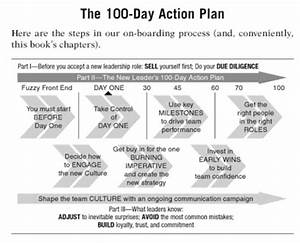 100 day action plan template document sample With 100 day action plan template document example