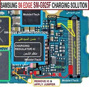 Samsung S6 Edge Sm