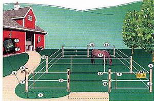 Horse Fencing  U0026 Fencing Supplies Diagram
