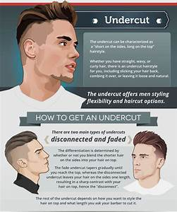 The 5 Most Popular Haircuts For Men (and How To Style Them)