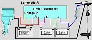 Trollbridge36 Information