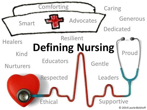 What Is Defining Nursing  Defining Nursing. Fiat 500 Abarth Youtube Kinetico Water Softner. North Charleston Dentist Building An Intranet. Grocery Stores In Wisconsin Dells. Moving Companies Hollywood Fl. Is Life Insurance Worth It Develop E Learning. Build Website For Free Fire Cleaning Services. Where In Sign Language 2014 Odyssey Vs Sienna. Guaranteed Personal Loans Online