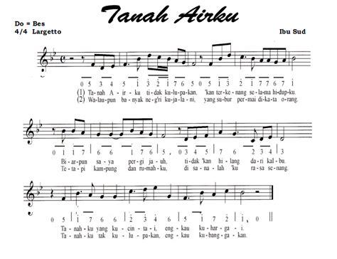 piano this song nasional tanah airku ownbe