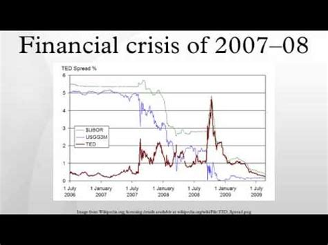 Financial crisis of 2007--08 - YouTube