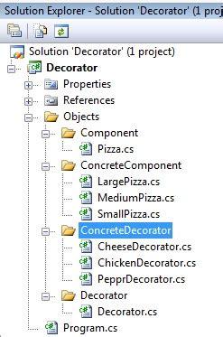 Decorator Pattern C Pizza by Decorator Design Pattern In C