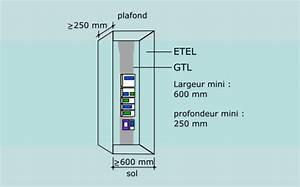 Dimension Tableau Electrique : l 39 espace technique electrique du logement conseil ~ Melissatoandfro.com Idées de Décoration