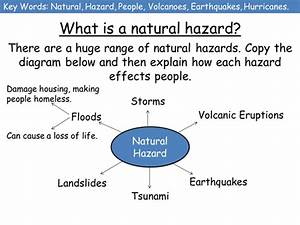 New Aqa  Lesson 1 What Is A Natural Hazard