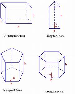 Area of a prism formula | Calculate the total surface area ...