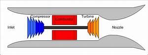 Pulsed Detonation Engines