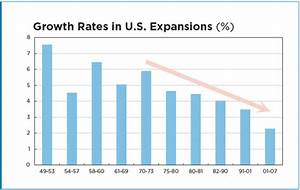 The Global Economy Is Not Recovering | Equities.com