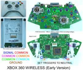 similiar xbox 360 wired controller schematic keywords xbox 360 wireless controller wiring diagram all about motorcycle