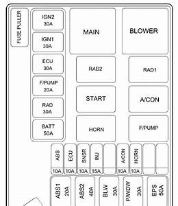 Land Rover Discovery 1 Fuse Box Diagram