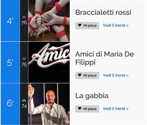 La Gabbia La7 Replica by Ascolti Tv La Serata Va Al Segreto In Prima E A