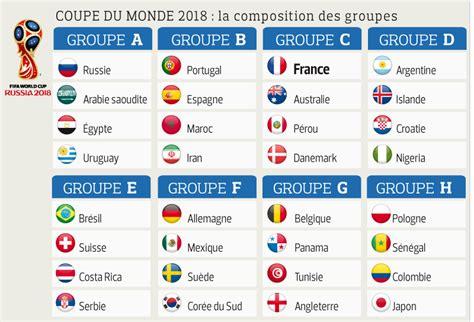web radio coupe du monde  de foot femme match en