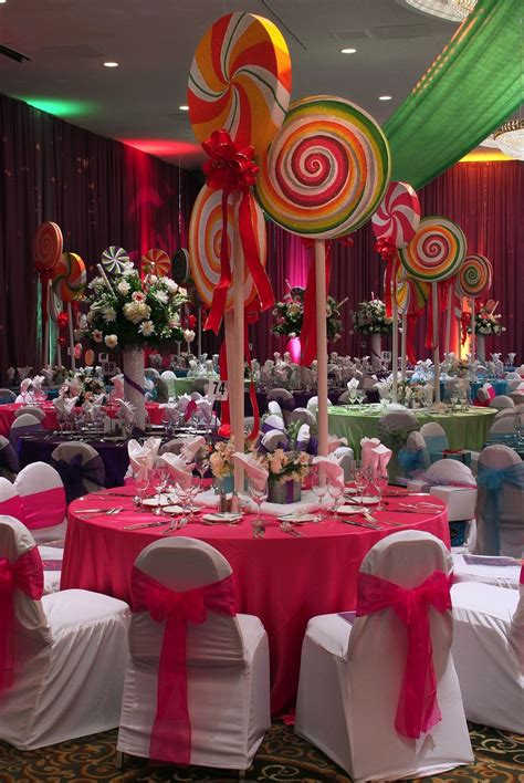 spindle top gala  imagine  houston candy land