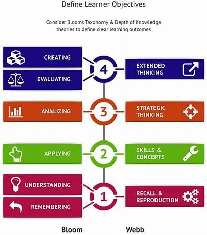 Financial Literacy Finance Personal Class Money Course