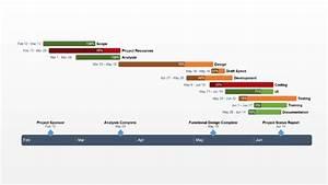 Project Status Report Free Gantt Templates Office Timeline