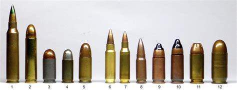 A Comparison of Personal Defense Weapon Ammunition - The ...