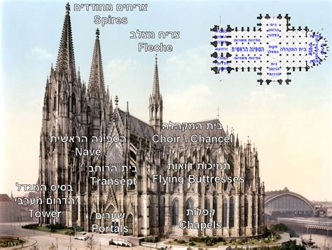 file gothic cathedraloverview04 gif wikimedia commons