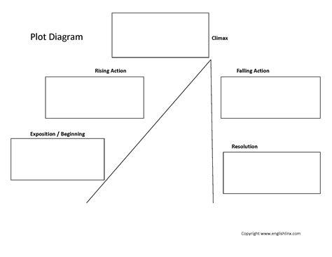 plot diagram 2 plot worksheet work plot