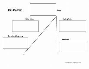 Plot Diagram 2 Plot Worksheet