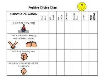 positive choice chart for use in a classroom behaviour 826 | c195b4e7090c363deb55dbf9368131db