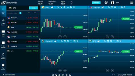 forex trading platform review scam broker investigator binaryonline review