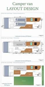 Camper Van Layout Design