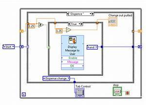 State Machine  Labview Programming