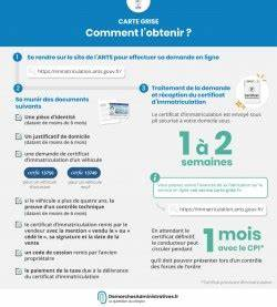 Demande Carte Grise En Ligne Prefecture : cerfa 13749 04 certificat d 39 immatriculation d 39 un v hicule neuf ~ Medecine-chirurgie-esthetiques.com Avis de Voitures
