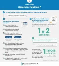 Demande Carte Grise Prefecture : cerfa 13749 04 certificat d 39 immatriculation d 39 un v hicule neuf ~ Maxctalentgroup.com Avis de Voitures