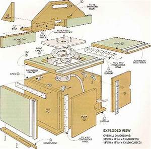 Toy Train Table Plans - Woodworking Archive