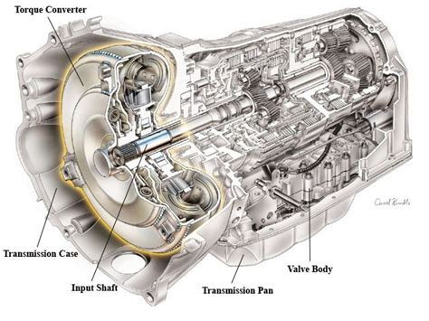 torque converters diesel power magazine
