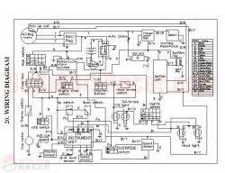 wiring diagram chinese atv wiring image wiring similiar kazuma meerkat wiring diagram keywords on wiring diagram chinese 110 atv