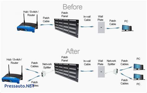 ethernet wiring diagram rj45 color code cat5 cat6 engine