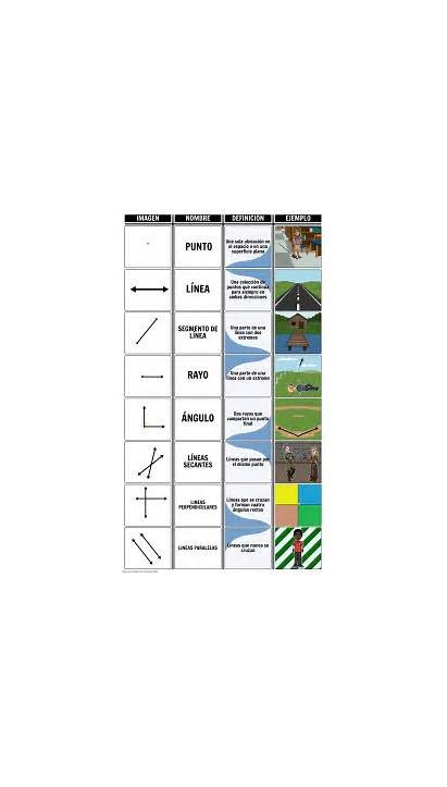 Geometry Vocab Intro Examples Inleiding Tot Storyboard