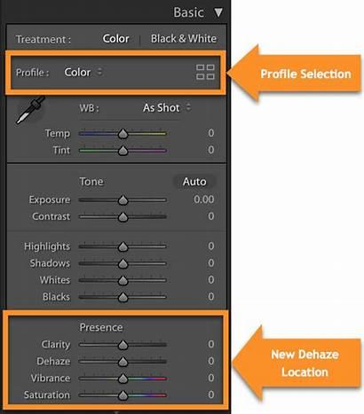 Lightroom Panel Classic Profiles Basic Dehaze