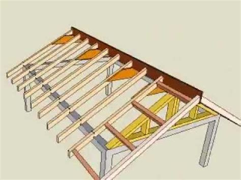 gable roof frame gable roof framing www pixshark com images galleries with a bite
