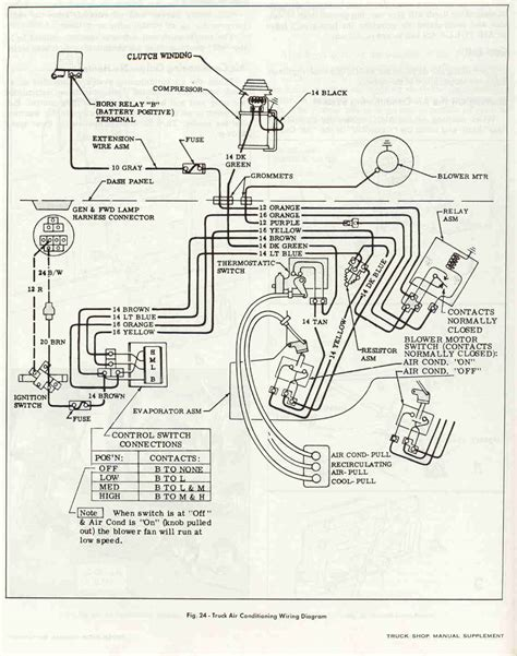 1980 Chevy Heater Resistor Wiring Diagram by Ac Heater Fan Wiring Diagram For 66 C10 Chevy Message