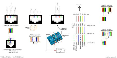 Analog Phone Over Ethernet Shapeyourminds