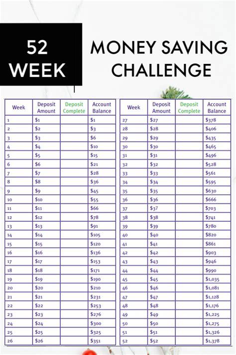 week money challenge printable start   save